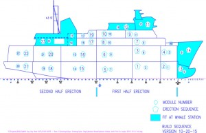 The module number diagram and erection sequence of an Alaska Class Ferry © Alaska Marine Highway System