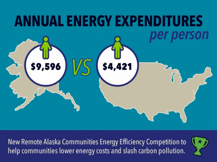 Image-energy.gov