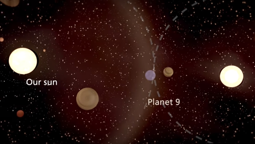 Image showing the possible theft of planet 9 from another star from article interview. Image-Lund University