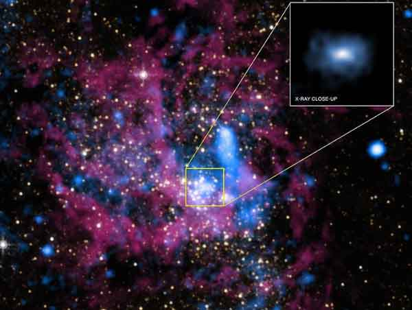 Image and inset of region surrounding Sagittarius A*. (Image: NASA/UMass/D.Wang et al. Inset: NASA/STScI.)