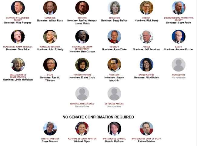 Trump's cabinet picks thus far. Image-VOA