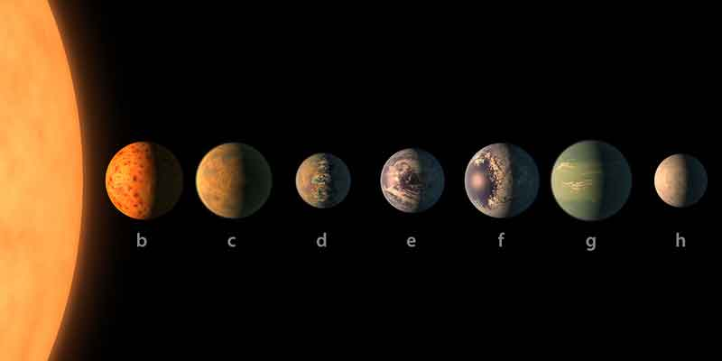 The ultra-cool dwarf star TRAPPIST-1 and its seven planets. A UW-led team has learned details of TRAPPIST-1h, the system's outermost planet. Image-NASA