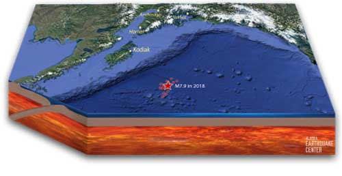 The location of the largest earthquake of 2018, a magnitude 7.9 about 180 miles from Kodiak early on January 23. By Vicki Daniels, Geophysical Institute for the Alaska Earthquake Center
