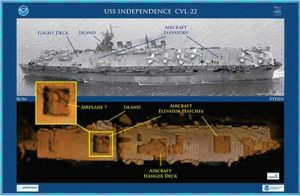 NOAA and its private industry partners located and explored the wreck of the USS Independence, a World War II light aircraft carrier, managed by NOAA's Greater Farallones National Marine Sanctuary.  (NOAA/Boeing/Coda Octopus)