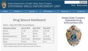DPS's Drug Seizure data page. Image-DPS
